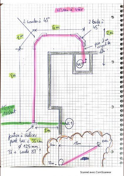 plan plomberie exterieur