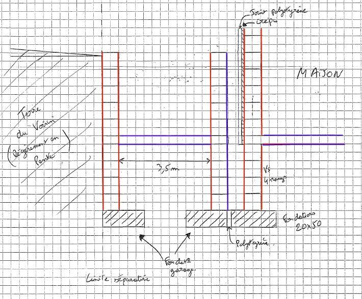 Conseils sur pr paration fondations et vs garage 6 messages for Garage de la zone