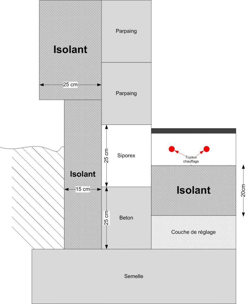 Détail de l'isolation de la dalle et des murs.
