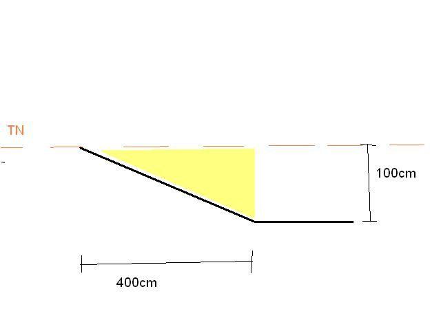 Mur de sout nement pour descente de garage en limite de propri t 8 messages - Mur en limite de propriete droit ...