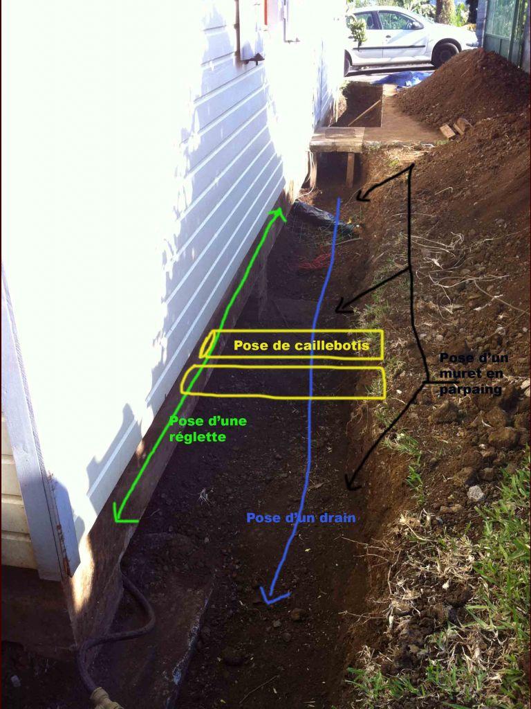 Projet drainage