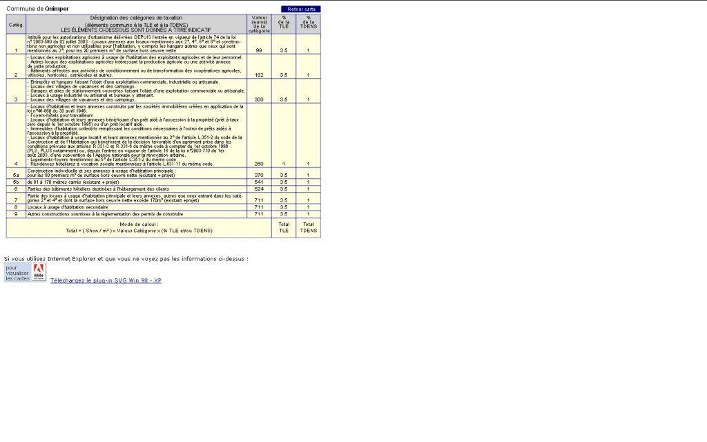 Exemple de calcul TLE et TDENS sur Quimper