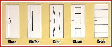 Portes intérieures, pour le rez de chaussé le modèle Kaori et pour l'étage le modèle Okaido.