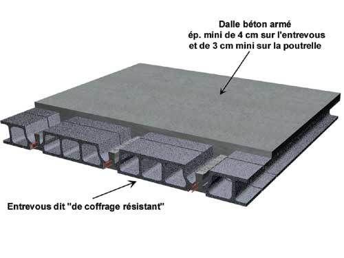 Création D'Une Toiture-Terrasse Sur Ipn + Baie Vitrée - 11 Messages