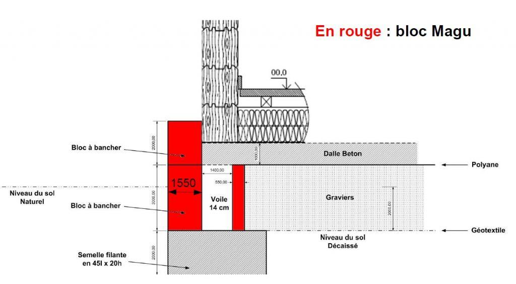 d tail pied de mur mob radier r solu 18 messages. Black Bedroom Furniture Sets. Home Design Ideas