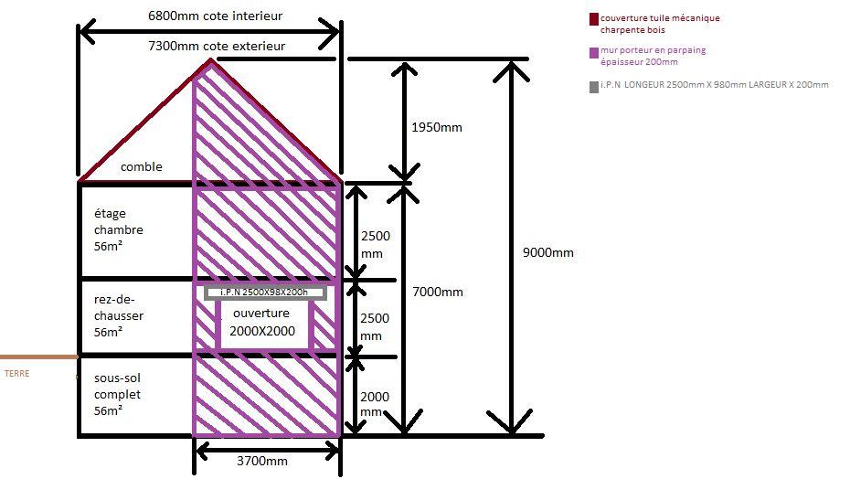 comment calculer la charge descendante 16 messages. Black Bedroom Furniture Sets. Home Design Ideas