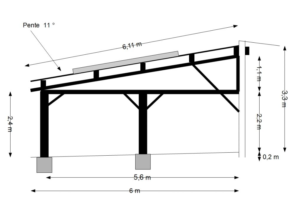 Validation des plans de mon carport 9 messages - Abris de jardin adosse a un mur ...