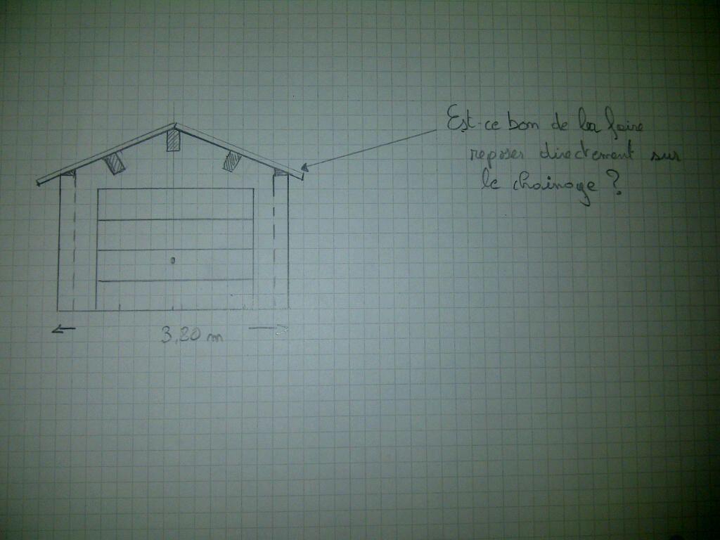 Schéma de mon garage