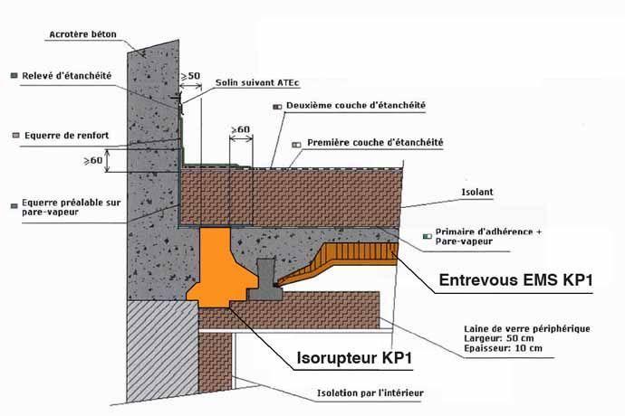 Détail conception des toits terrasse