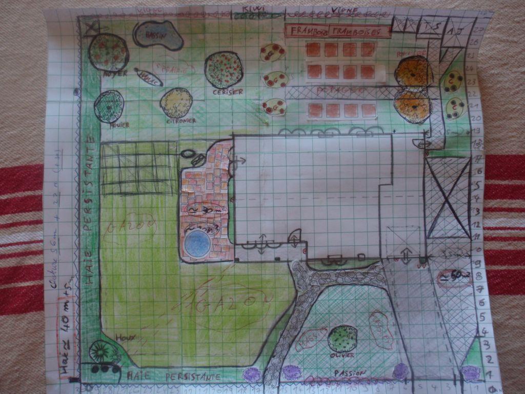 en attendant les travaux, nous commençons a projeter plus précisément le jardin.