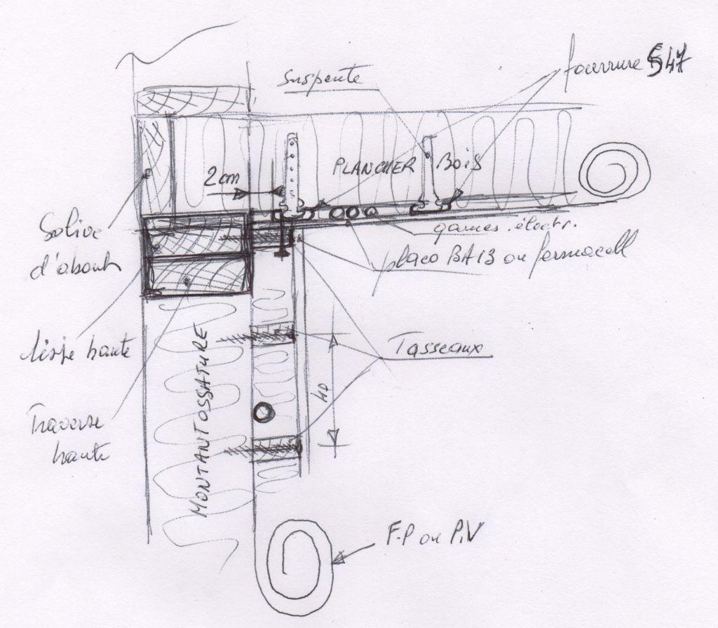 vos retours sur la fixation du placo sur tasseau 20 messages. Black Bedroom Furniture Sets. Home Design Ideas