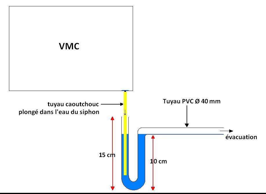 Vmc akor hr probleme evacuation condensats 18 messages - Ma vmc fait du bruit ...