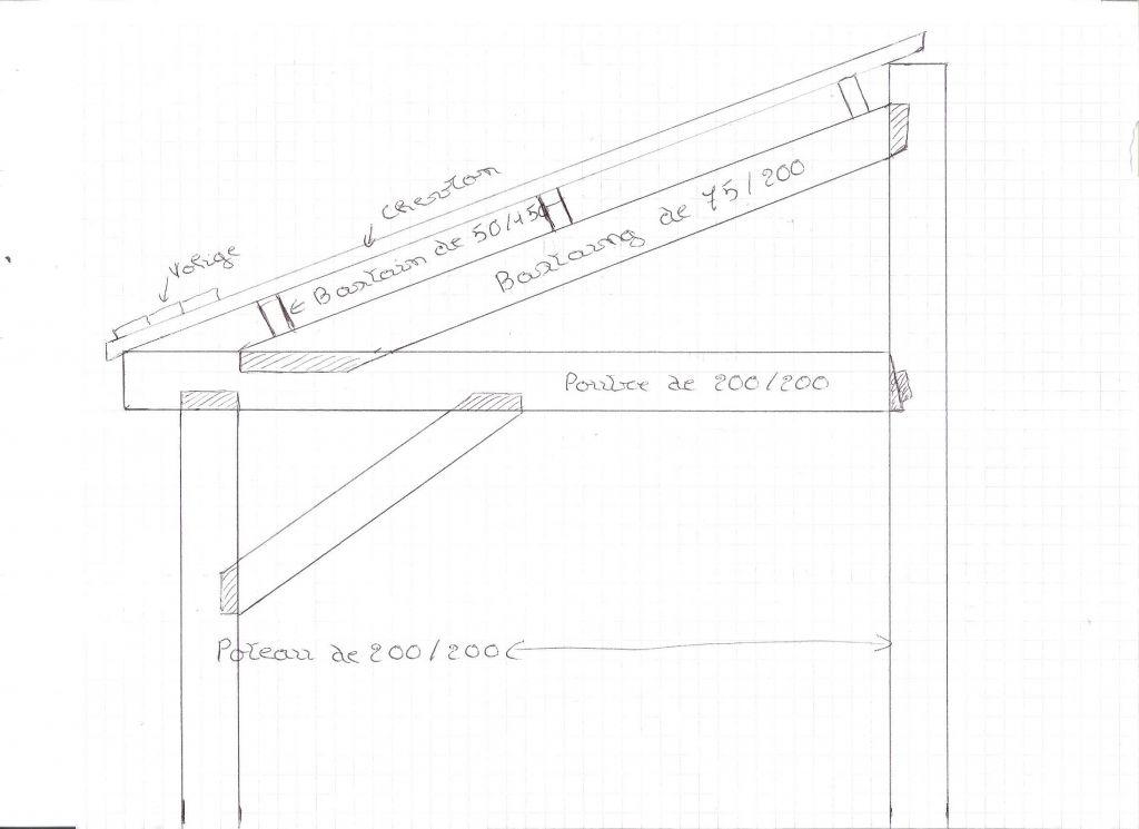 construction d 39 appentis 2 pants 11 messages. Black Bedroom Furniture Sets. Home Design Ideas