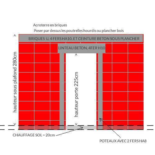 schéma conception élévation mur