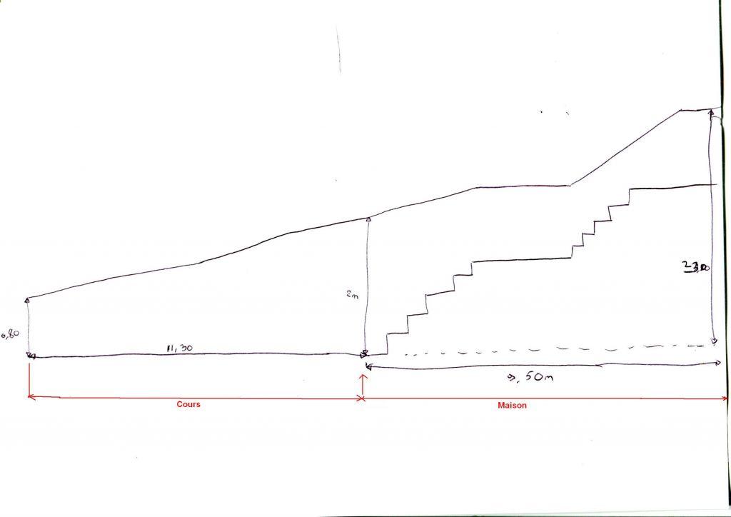 coupe muret   escalier
