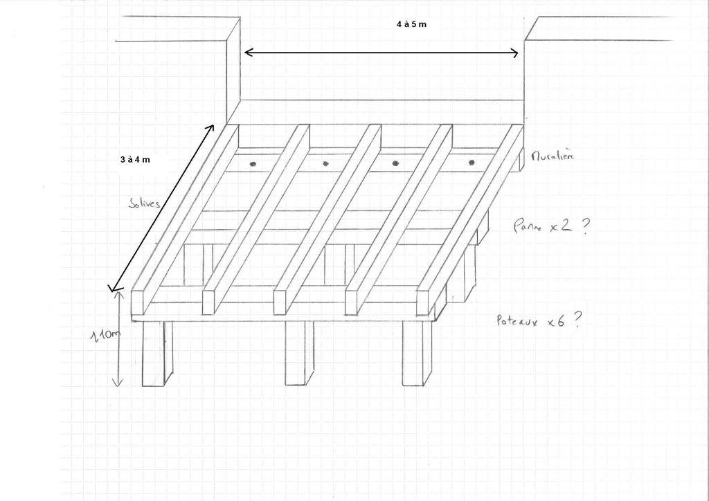 Structure terrasse bois sur poteaux for Plan de terrasse