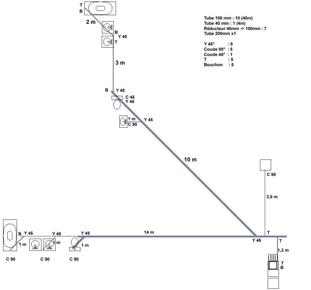 Calcul longueurs conduits évacuation