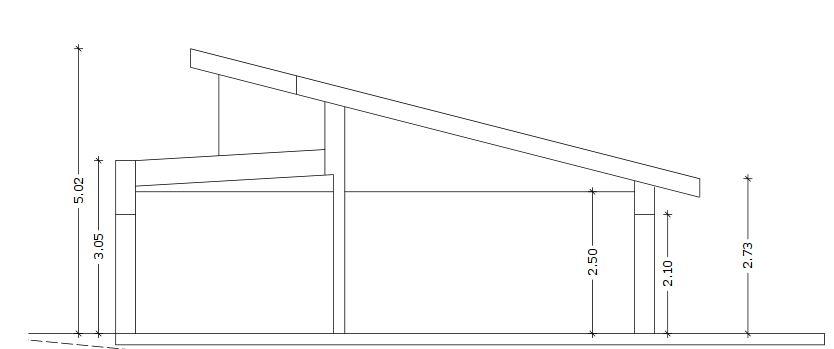 Forme de la toiture