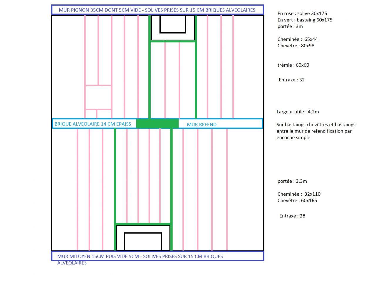 forum besoin de conseils pour mon g tage svp. Black Bedroom Furniture Sets. Home Design Ideas