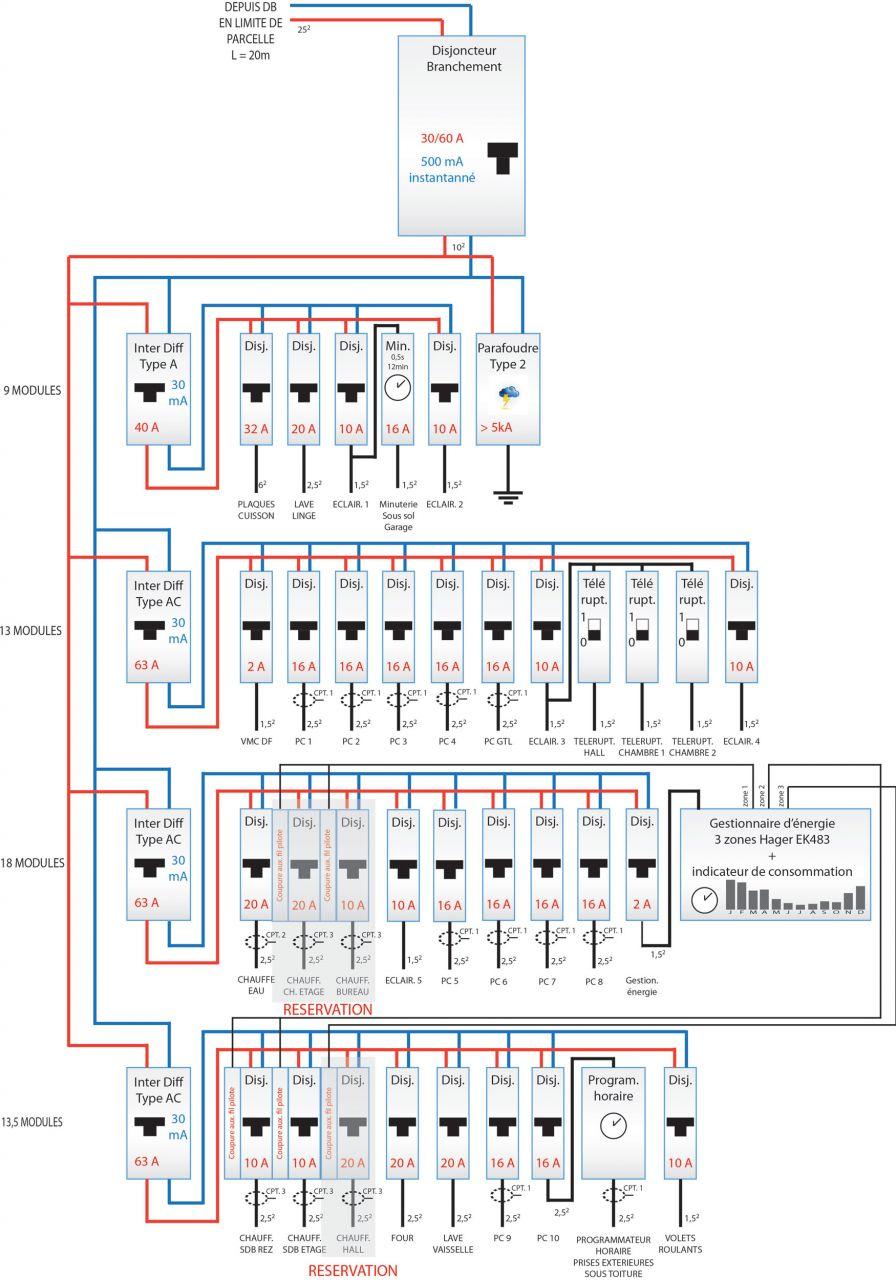 plan électrique tableau