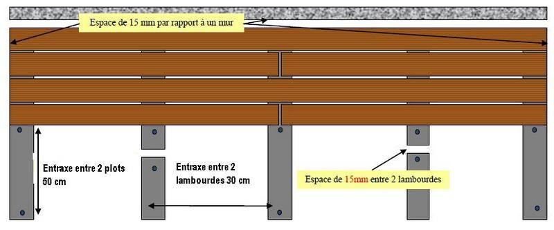 Projet : Terrasse 47 M² Bois Composite Sur Parpaings - 15 Messages