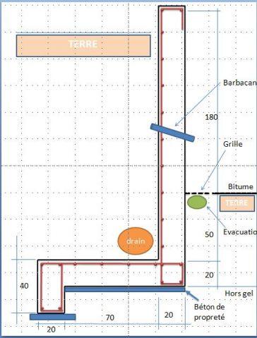 mur de soutenement et drainage - 11 messages
