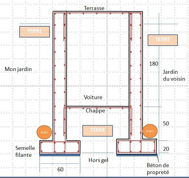 Mur de soutenement et drainage 11 messages - Faire un mur de soutenement ...