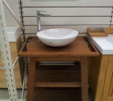 Idée meuble sdb