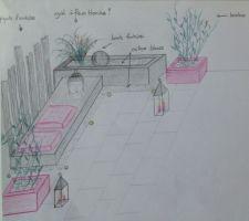 Projet ambiance zen pour la terrasse côté nord