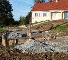 Fondations du portail