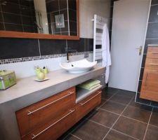 modele pour le meuble de salle de bain