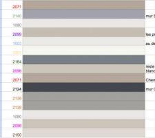 tableau des peintures ps pour le gris fonce salon cuisine c est cette couleur la seigneurie se 2153 gris algol et non 2124 changement de couleur en cours de route