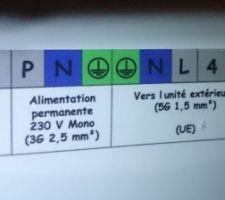 Optimisation ECS Thermodynamique split