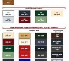 nuancier budendorf choix de la couleur des volets alu ral 7016