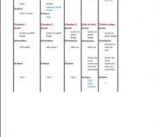 cahier des charges maison version 1