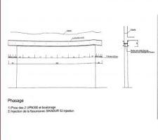 Etude pour le renforcement de la poutre de garage de 5m.
