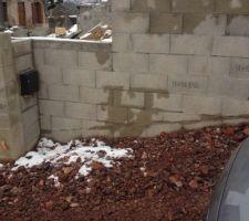 quelques passage d eau sur le mur releve reste plus qu a comprendre pourquoi