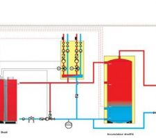 Schéma système chauffage