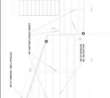 le plan de la structure