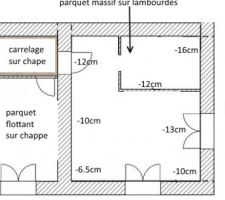 plan niveau dalle sous parquet sur lambourdes