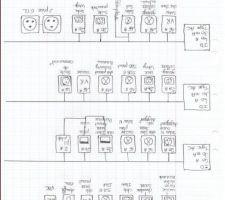 schema unifilaire tableau electrique