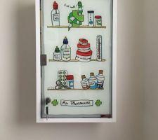 Ma petite armoire à pharmacie ?