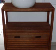 meuble salle d eau vasque