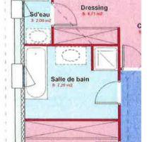 le plan de la salle de bain