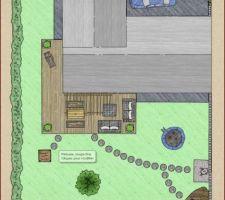 Essai d'aménagement de jardin avec Gardena