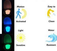Pose détecteur de présence led 8 couleurs (wc nuit)