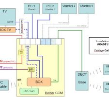 plan de l installation vdi grade 2 premier jet