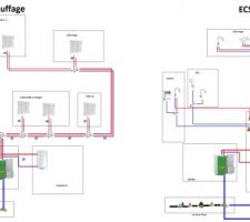 1er plan de la plomberie