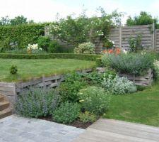 Idée d'aménagement du jardin