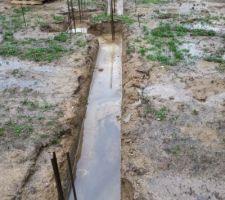 Les fondations inondées
